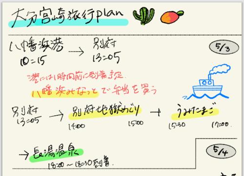 旅の計画書